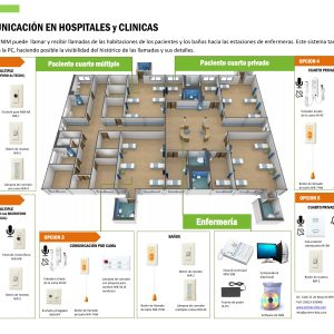 Sub-estacion para intercomunicador de hospital NI-RC
