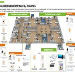 Sub-estacion para intercomunicador de hospital NI-RC